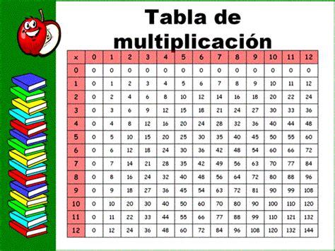 tablas de multiplicar del 1 al 12 com recursos para el aula tablas de multiplicar tablas