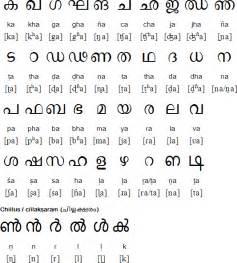 malayalam alphabet pronunciation and language
