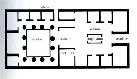 Roman Domus Floor Plan by Chapter 2 Images Art 417 With Price At Colorado State