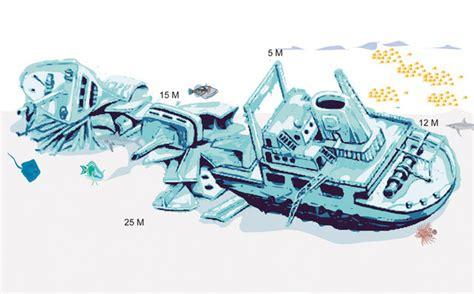 dive sight giannis d wreck fishtale tehnici de fotografie subacvatica
