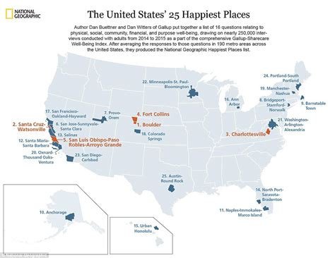 happiest place in america america s top 25 happiest cities revealed daily mail online