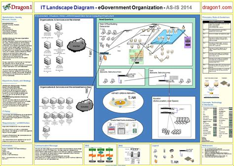 what does a landscaper do it landscape diagram definition dragon1