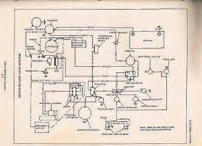 allis chalmers 300 series wiring diagrams allis simplicity gallery gttalk