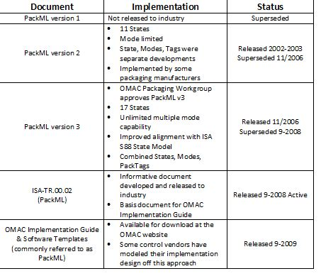 service desk tools comparison and recommendation 24 images of basic sop template information technology