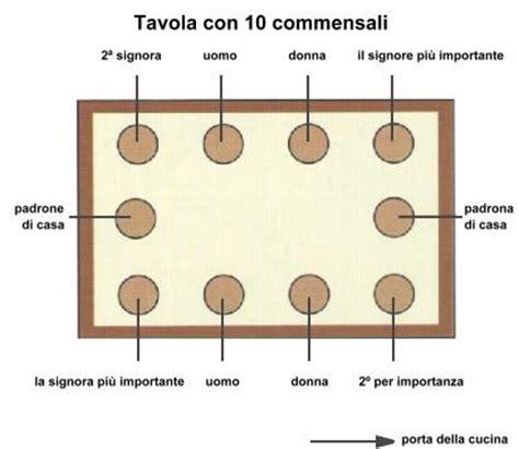Come Servire A Tavola by Galateo A Tavola Come Assegnare I Posti Servire E