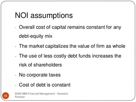 No Debt Mba by Financial Management Unit 3 Financing And Dividend Decision