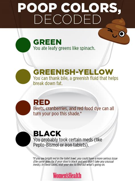Why Is Stool Brown by What Your Poo Colour Says About Your Health S Health
