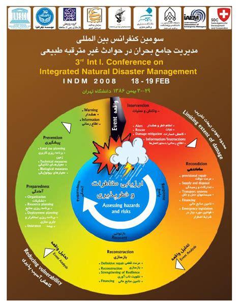 earthquake disaster management earthquake disaster management