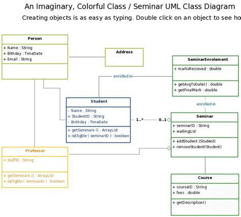 uml model diagram template 22 best images about uml class diagrams on