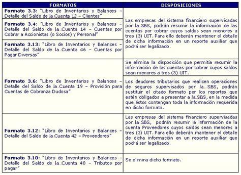declaracion juramentada cafesalud declaracion juramentado formulario formulario
