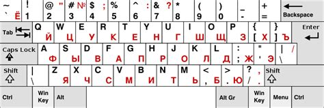 keyboard layout registry windows 8 file kb eng rus qwerty йцукен svg wikibooks open books