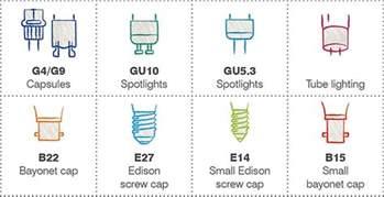 light bulbs buying guide help ideas diy at b q