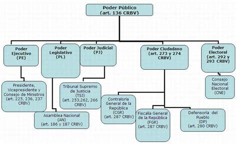 consulta de procesos judiciales por nombre consulta de procesos judiciales por nombres y apellidos
