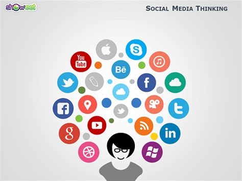 free social media powerpoint template social media thinking for powerpoint
