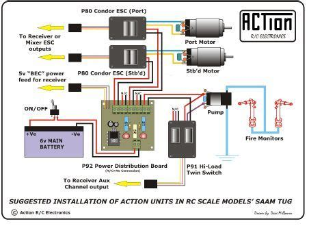 tracker trailstar trailer wiring diagram wiring diagram