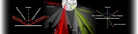 imagenes optica geometrica mesa de luz