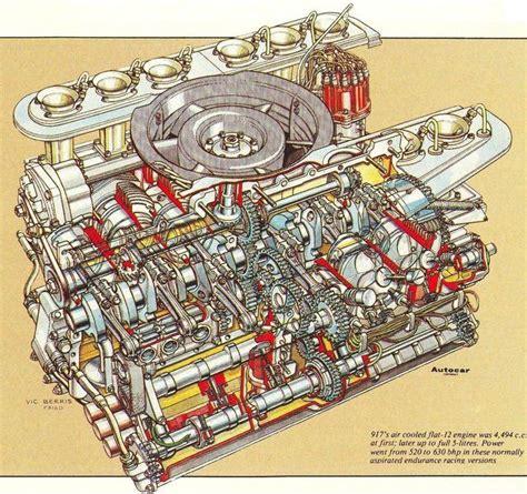 porsche 917 engine 1 12 porsche 917k type 912 engine kit mfh ke006 model