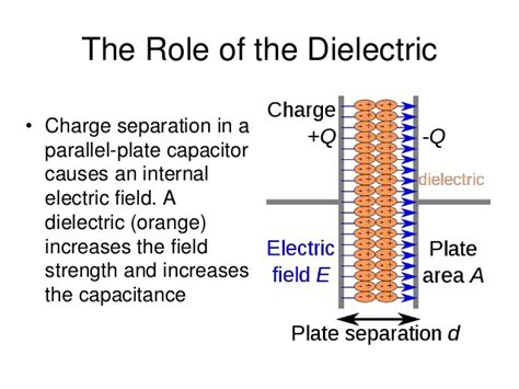 capacitor dielectric electric field capacitors