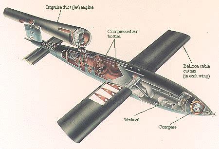 doodlebug jet engine v 1