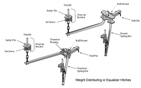 venture boat trailer wiring diagram venture wiring and
