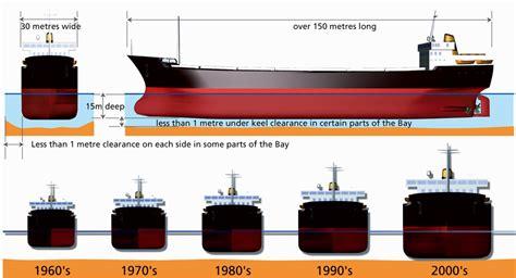 ship draft draft restrictions