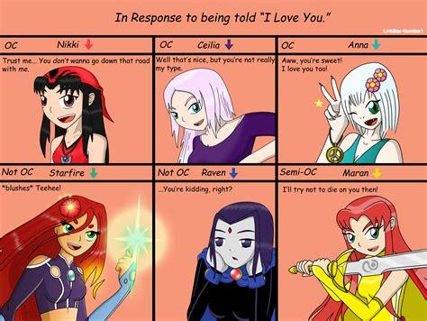 Zelda Reaction Meme - character meme i love you by linkstar number1 on deviantart