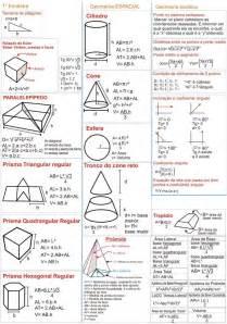 figuras geometricas con formulas las 25 mejores ideas sobre formulas geometricas en