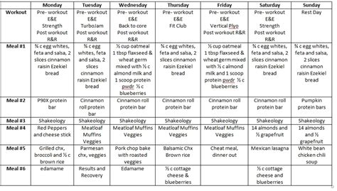Pdf Fully Diet Exercise Recipes by Pin Insanity Diet Plan Pdf Portal On