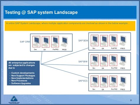 sap testing tutorial ppt sap testing with solman and sap quality center
