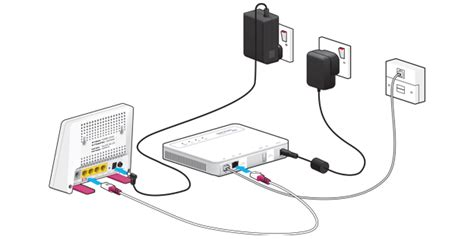 How To Set Up Your Plusnet Router Help Amp Support Plusnet