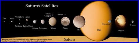 how many rings of saturn how many rings does saturn david reneke space and