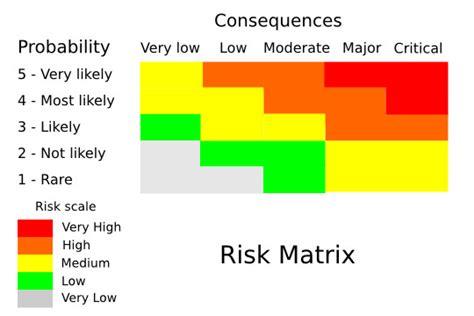 risk assessment  shield journal