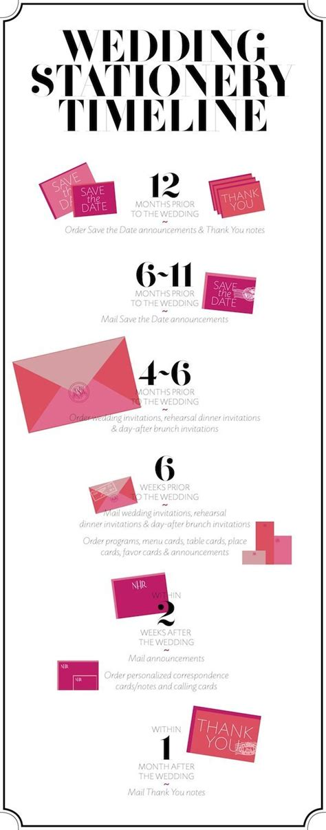 timeline for sending wedding invitations 17 best images about save the date wedding invitations stationary on tying the