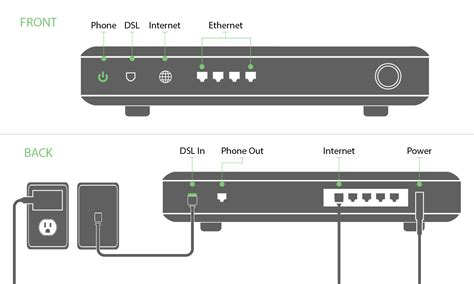 Centurylink Dsl Light by How To Self Install Your New Centurylink