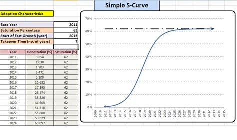 free curve template free curve template 28 images sewing projects and free