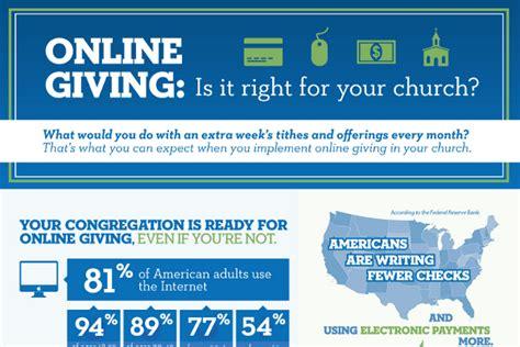 church taglines