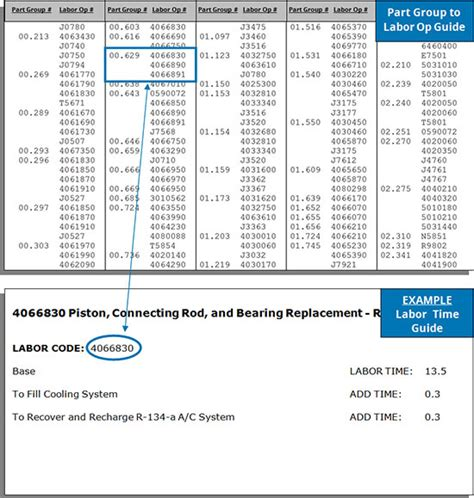 metal halide l cross reference chart part group to labor op guide jlwarranty