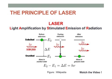 Light Lification By Stimulated Emission Of Radiation by Photon Counting And Statistics Of Light