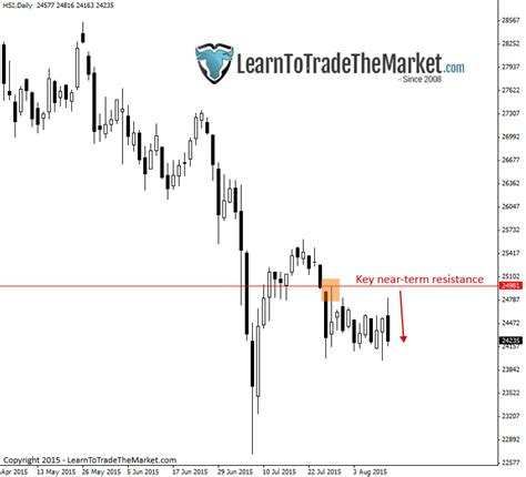 tutorial forex about forex trading tutorial kyxenyvoluwes web fc2 com