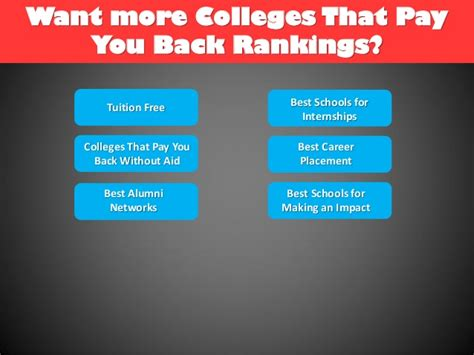 Mba Programs With The Best Financial Aid by Top 10 Colleges With The Best Financial Aid