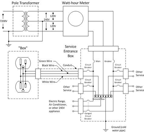 house circuit breaker wiring diagram wiring diagram with