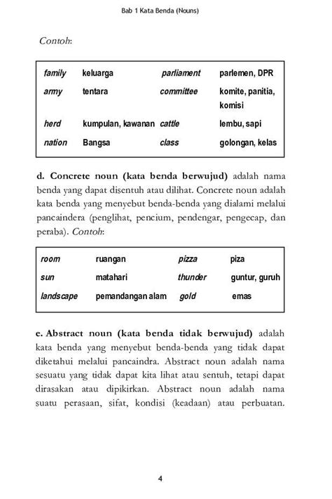 Kamus Kanji Jepang Indonesia Ed Revisi Dr Neneng Maulyanti jual buku panduan lengkap bahasa inggris dasar oleh hotben d lingga gramedia digital indonesia