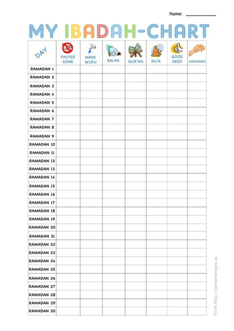 progress chart for kids best 25 multiplication for kids