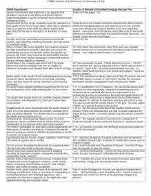 Mortgage Quality Plan Template by Mortgage Quality Plan My Wallpaper
