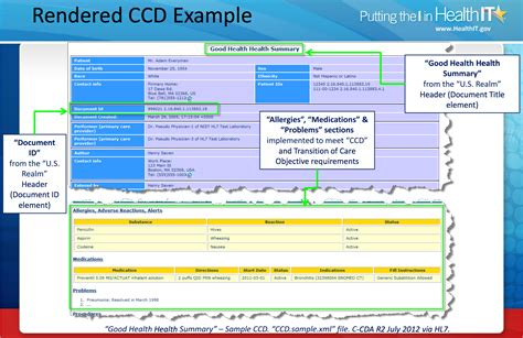 What Calendar Does Use Will C Cda Be The New Pdf Hitech Answers Meaningful
