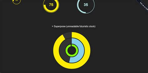 the best jquery plugins for scrolling effects