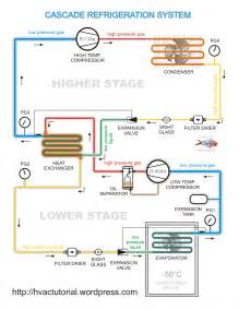 schematic diagram air conditioning systems get free image about wiring diagram