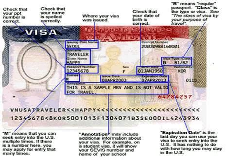 passport has been received from the consular section what is visitor visa
