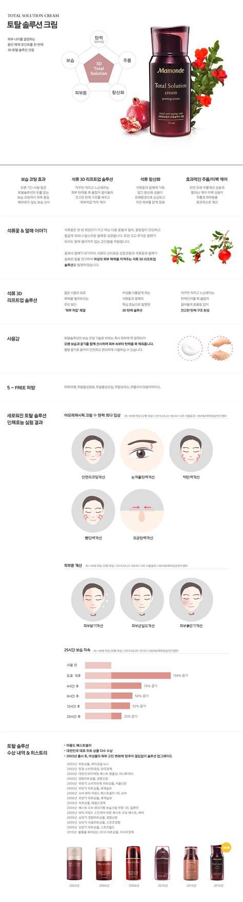 Milk 300ml Mamonde mamonde total solution best korean skincare