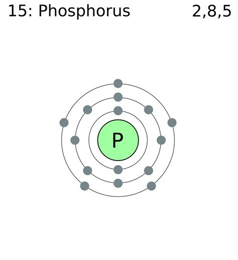 diagram of phosphorus atom how many valence electrons are in an atom of phosphorus